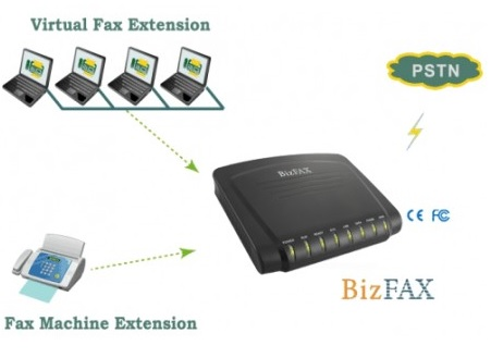 BizFAX-E200 - FAX Server for Enterprise